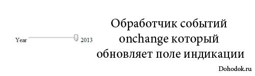 Обработчик событий onchange который обновляет поле индикации